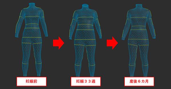 zozoスーツで前から計測した体型変化の変遷